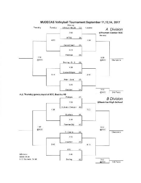 Tri County Public Schools MUDECAS Volleyball Tournament Bracket